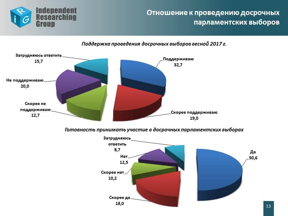 %d1%81%d0%bb%d0%b0%d0%b9%d0%b413