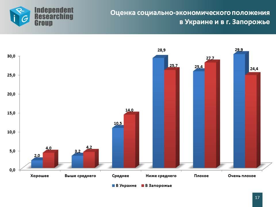 %d1%81%d0%bb%d0%b0%d0%b9%d0%b417