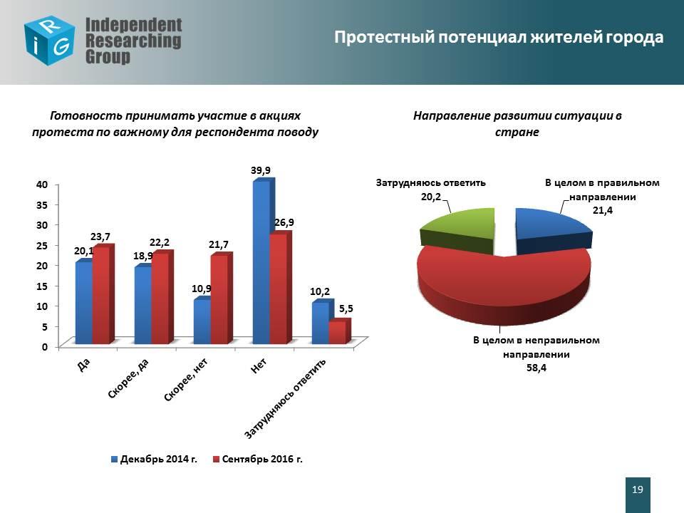 %d1%81%d0%bb%d0%b0%d0%b9%d0%b419