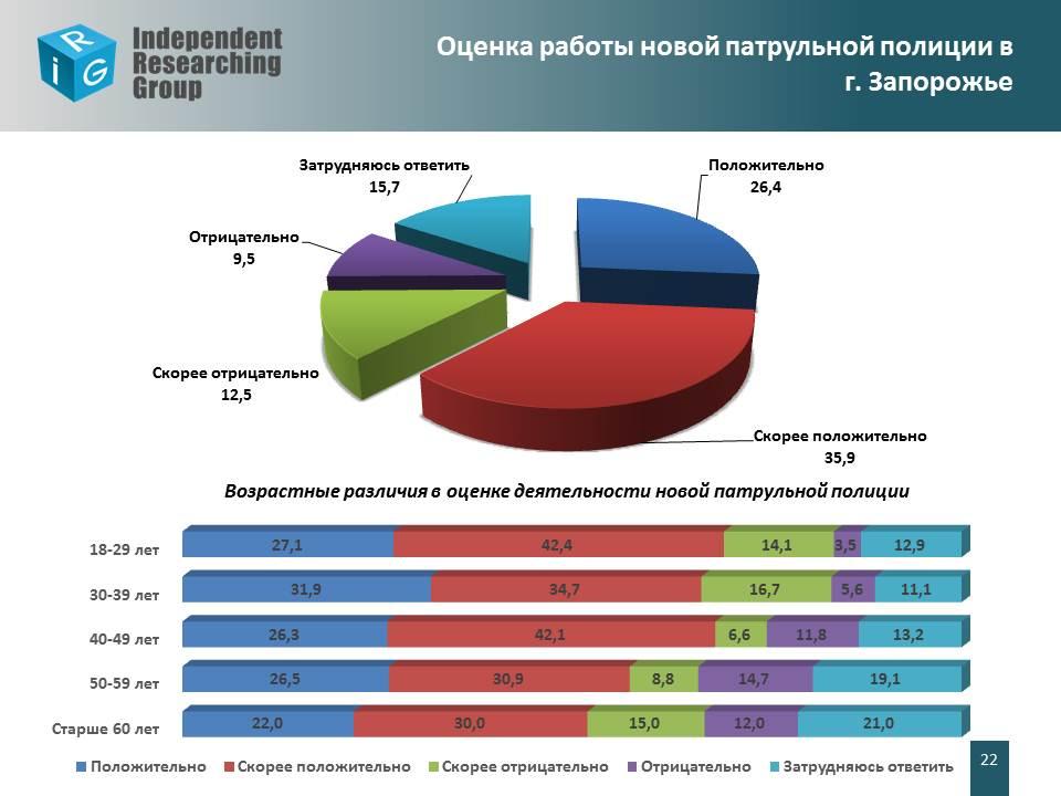 %d1%81%d0%bb%d0%b0%d0%b9%d0%b422