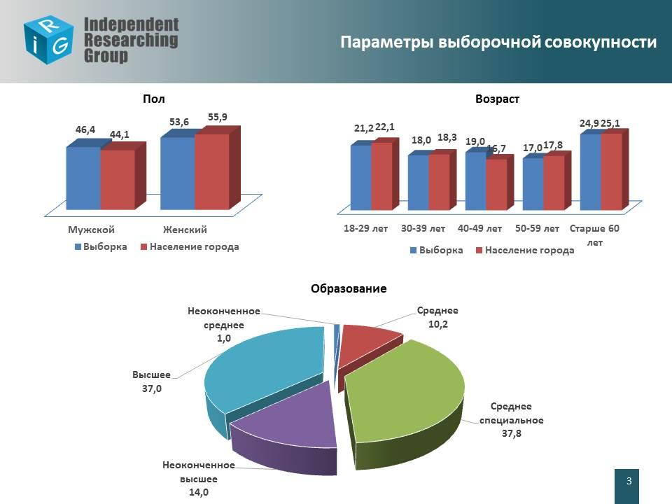 %d1%81%d0%bb%d0%b0%d0%b9%d0%b43