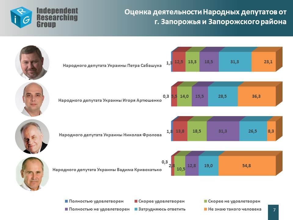 %d1%81%d0%bb%d0%b0%d0%b9%d0%b47