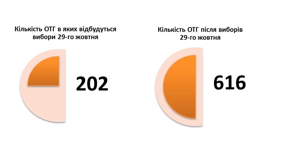 Діаграма2